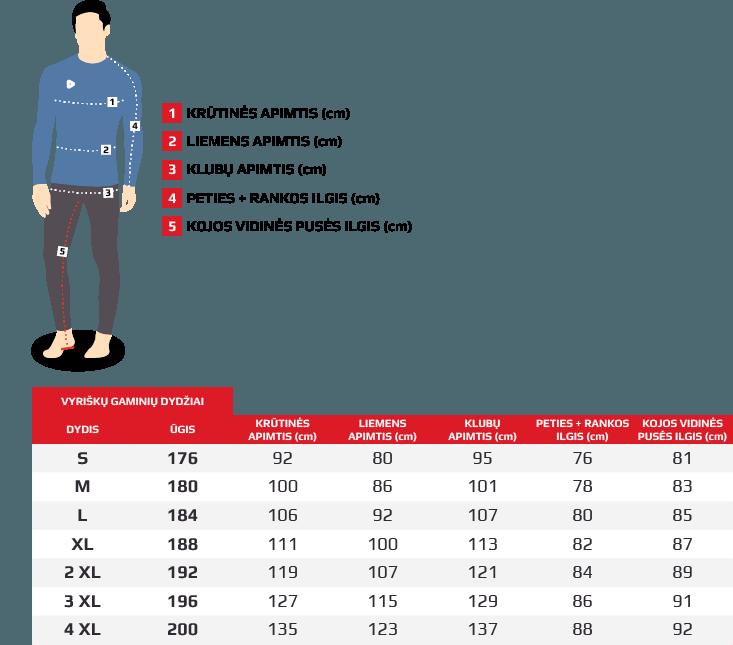 Thermowave dydžių lentelė