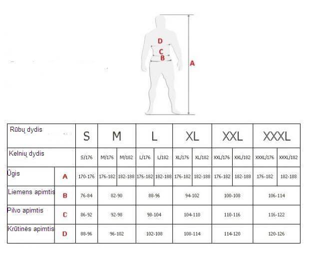 Graff size chart